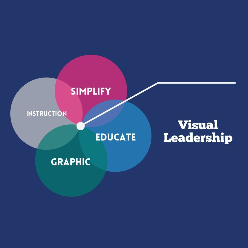 Visual Leadership